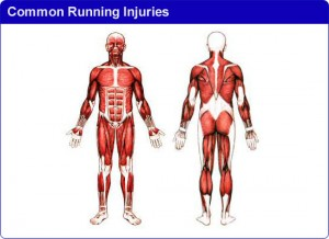Running Strong With Paul Greer - Overuse Injuries